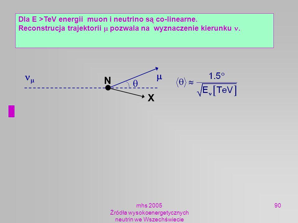 mhs 2005 Żródła wysokoenergetycznych neutrin we Wszechświecie 90 Dla E >TeV energii muon i neutrino są co-linearne. Reconstrucja trajektorii pozwala n
