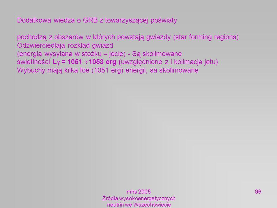 mhs 2005 Żródła wysokoenergetycznych neutrin we Wszechświecie 96 Dodatkowa wiedza o GRB z towarzyszącej poświaty pochodzą z obszarów w których powstaj