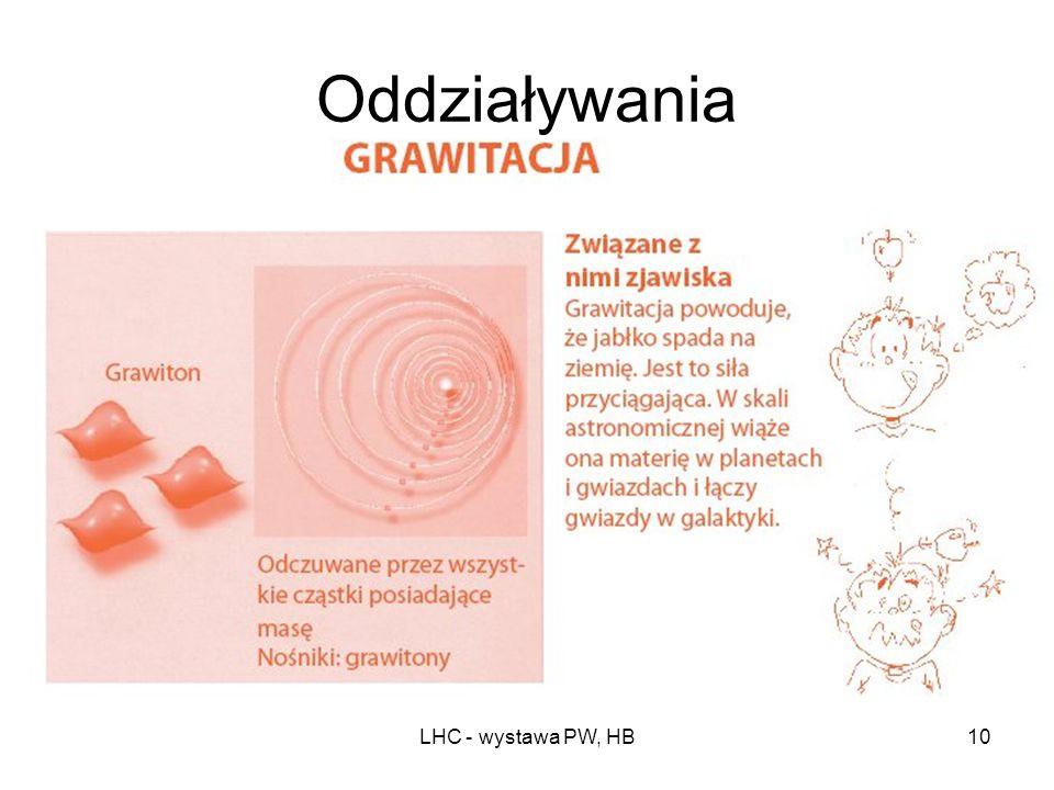 LHC - wystawa PW, HB9 Obiekty fundamentalne: kwarki (górny)
