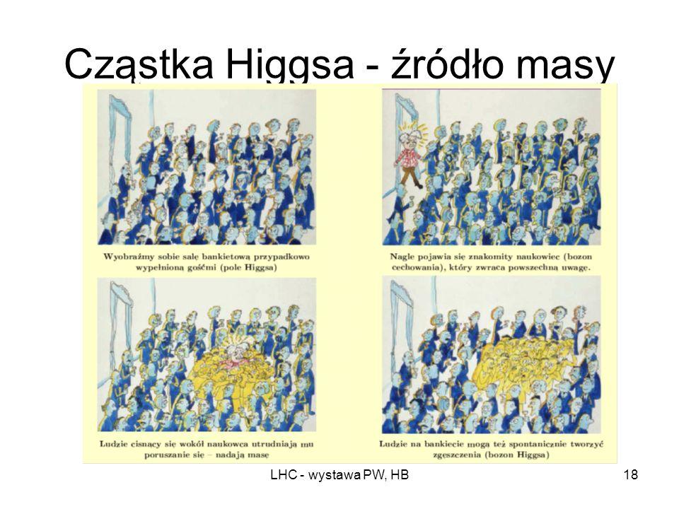 LHC - wystawa PW, HB17 10 –6 s 10 –4 s 3 min 1.5 *10 9 lat Plazma K-G NukleonyJądra Atomy Dzisiaj Przyroda Eksperyment Wielki Wybuch O co chodzi z tą