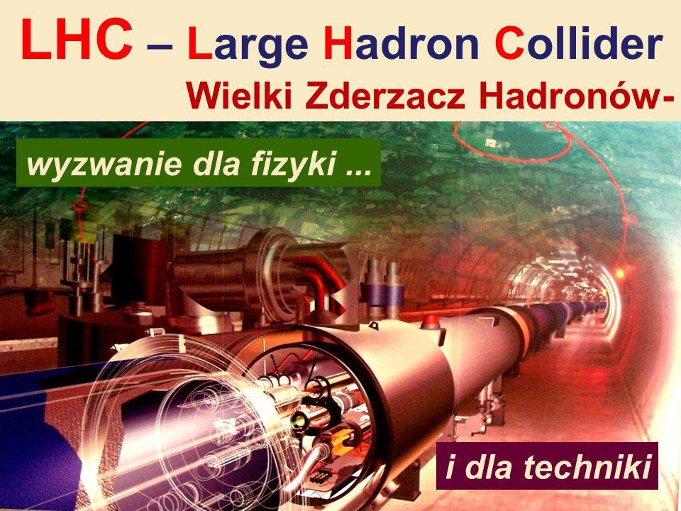 LHC - wystawa PW, HB22 Wielki Zderzacz Hadronów LHC = Large Hadron Collider (Wielki Zderzacz Hadronów) Ostatnie ogniwo kompleksu akceleratorów w CERNie, obwód: 27km p+p: E=7TeV+7TeV = 14TeV (14·10 12 ·1.6·10 -19 CV=22.4·10 -7 J) v=99.9999991%c 2800 paczek protonowych, 10 11 protonów w paczce Zderzenia co 25ns, około 20 oddziaływań p-p w jednym przecięciu 4 Duże eksperymenty w tym CMS i ATLAS