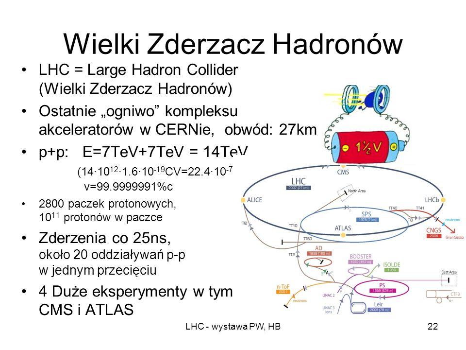 LHC - wystawa PW, HB21 CERN i LHC tunel LHC (długość 27 km, ok.100m pod powierzchnią ziemi) CERN/ Meyrin Lotnisko w Genewie Jezioro Genewskie