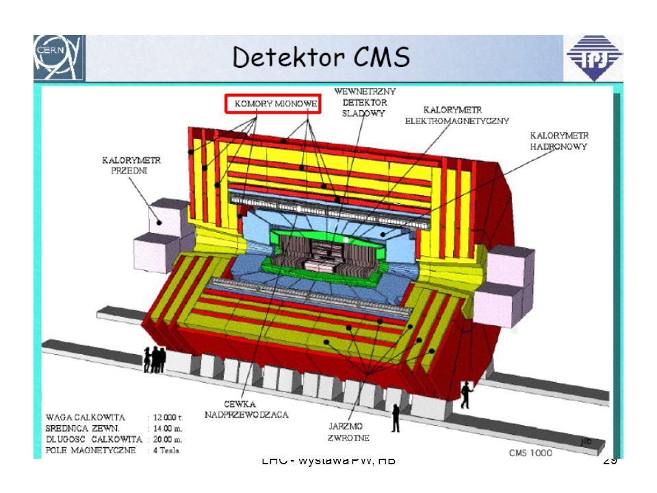 LHC - wystawa PW, HB28