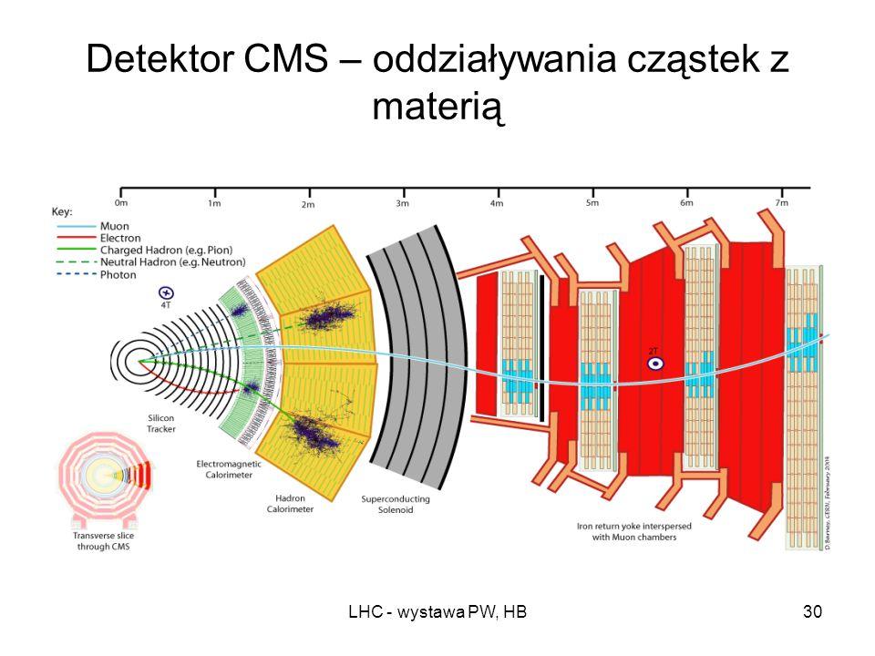 LHC - wystawa PW, HB29
