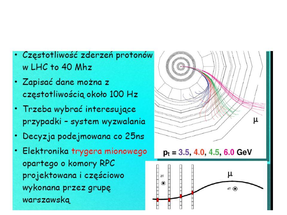 LHC - wystawa PW, HB30 Detektor CMS – oddziaływania cząstek z materią