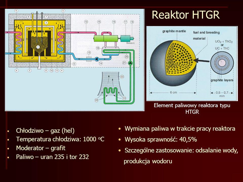 Reaktor HTGR Chłodziwo – gaz (hel) Temperatura chłodziwa: 1000 o C Moderator – grafit Paliwo – uran 235 i tor 232 Element paliwowy reaktora typu HTGR Wymiana paliwa w trakcie pracy reaktora Wysoka sprawność: 40,5% Szczególne zastosowanie: odsalanie wody, produkcja wodoru
