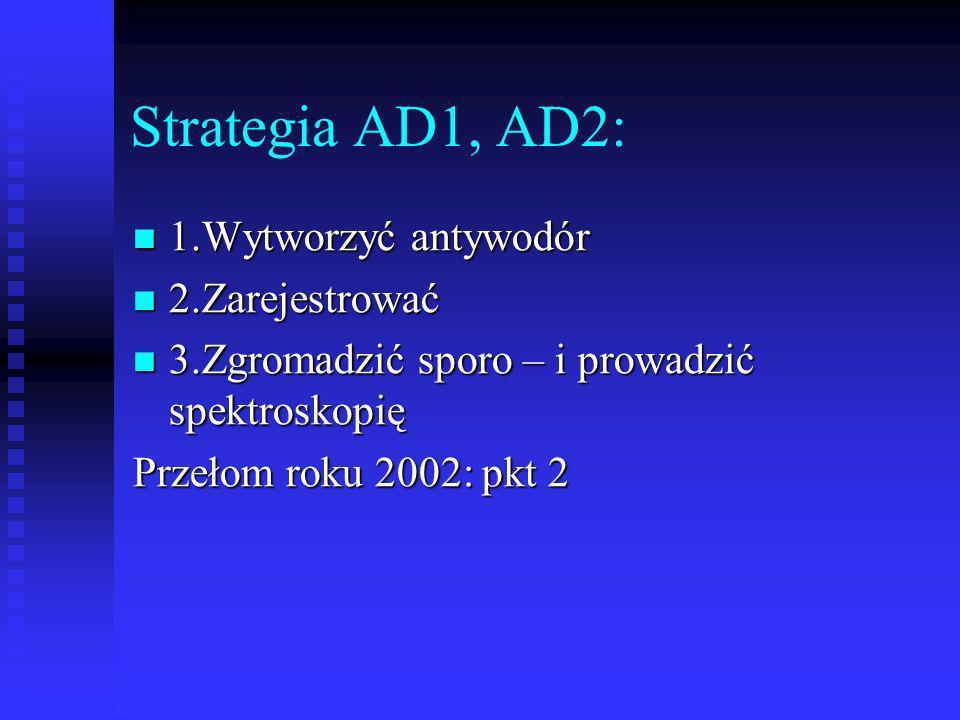 Strategia AD1, AD2: 1.Wytworzyć antywodór 1.Wytworzyć antywodór 2.Zarejestrować 2.Zarejestrować 3.Zgromadzić sporo – i prowadzić spektroskopię 3.Zgrom