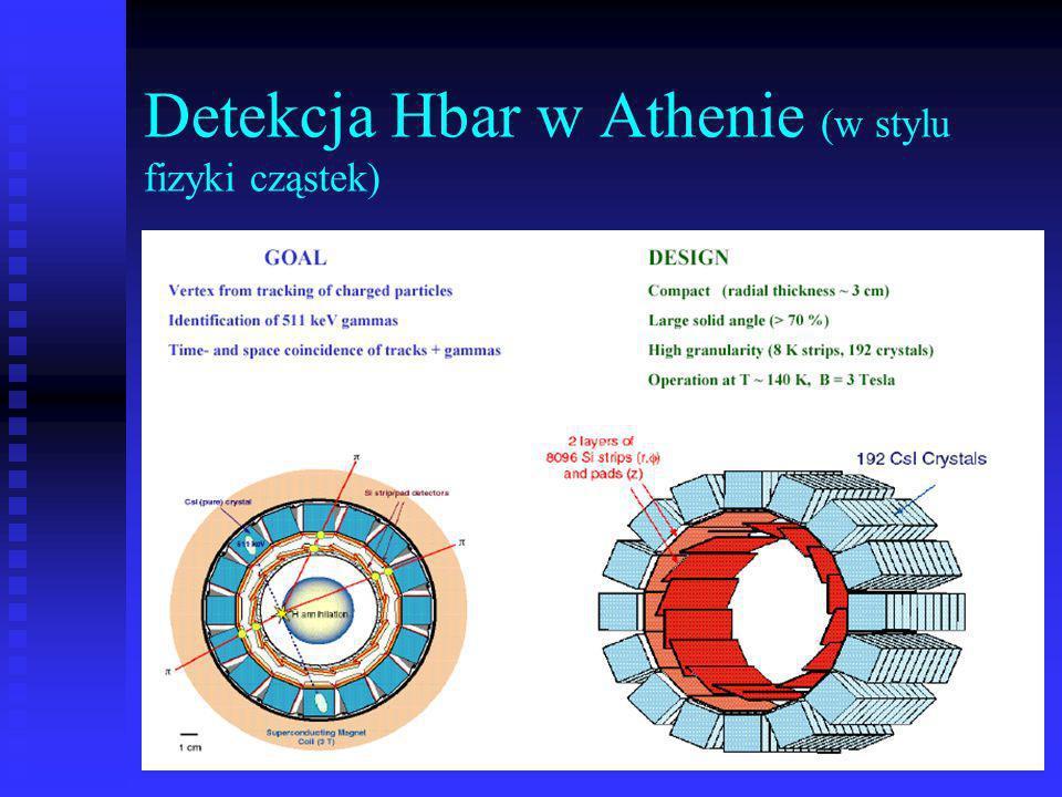 Detekcja Hbar w Athenie (w stylu fizyki cząstek)