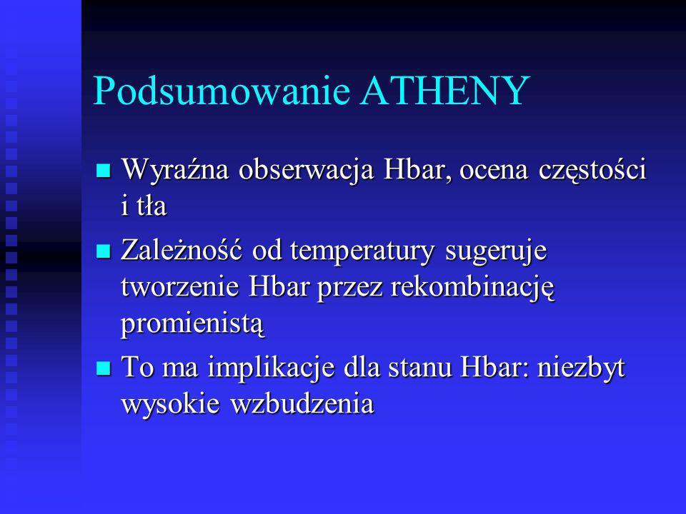 Podsumowanie ATHENY Wyraźna obserwacja Hbar, ocena częstości i tła Wyraźna obserwacja Hbar, ocena częstości i tła Zależność od temperatury sugeruje tw