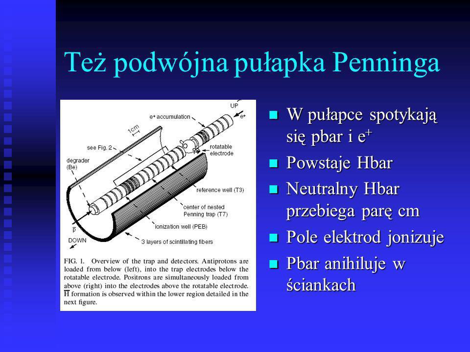 Też podwójna pułapka Penninga W pułapce spotykają się pbar i e + Powstaje Hbar Neutralny Hbar przebiega parę cm Pole elektrod jonizuje Pbar anihiluje