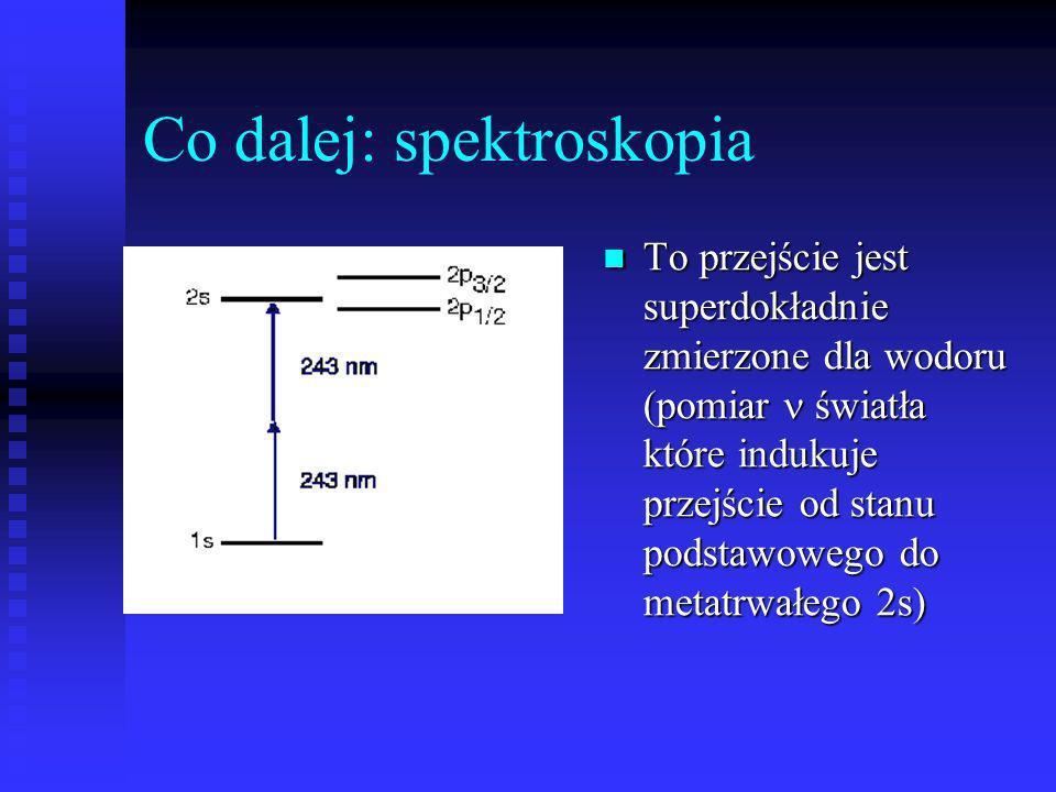Co dalej: spektroskopia To przejście jest superdokładnie zmierzone dla wodoru (pomiar światła które indukuje przejście od stanu podstawowego do metatr