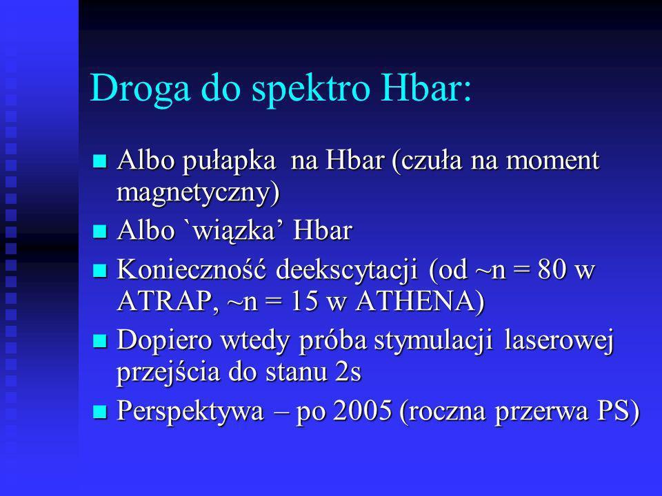 Droga do spektro Hbar: Albo pułapka na Hbar (czuła na moment magnetyczny) Albo pułapka na Hbar (czuła na moment magnetyczny) Albo `wiązka Hbar Albo `w