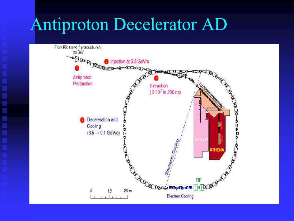 Co dalej: spektroskopia To przejście jest superdokładnie zmierzone dla wodoru (pomiar światła które indukuje przejście od stanu podstawowego do metatrwałego 2s)