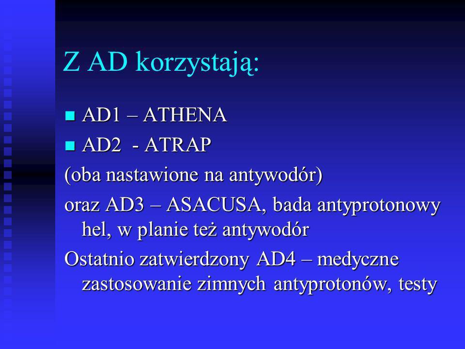 Z AD korzystają: AD1 – ATHENA AD1 – ATHENA AD2 - ATRAP AD2 - ATRAP (oba nastawione na antywodór) oraz AD3 – ASACUSA, bada antyprotonowy hel, w planie