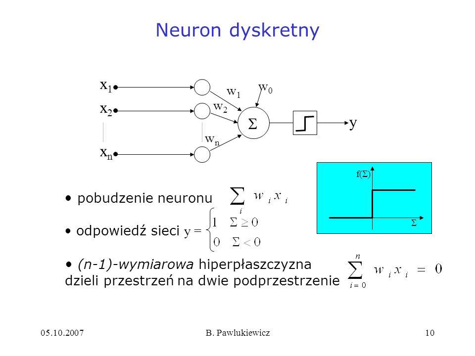05.10.2007B. Pawlukiewicz10 w1w1 w2w2 x1x1 x2x2 xnxn w0w0 y wnwn odpowiedź sieci y = (n-1)-wymiarowa hiperpłaszczyzna dzieli przestrzeń na dwie podprz
