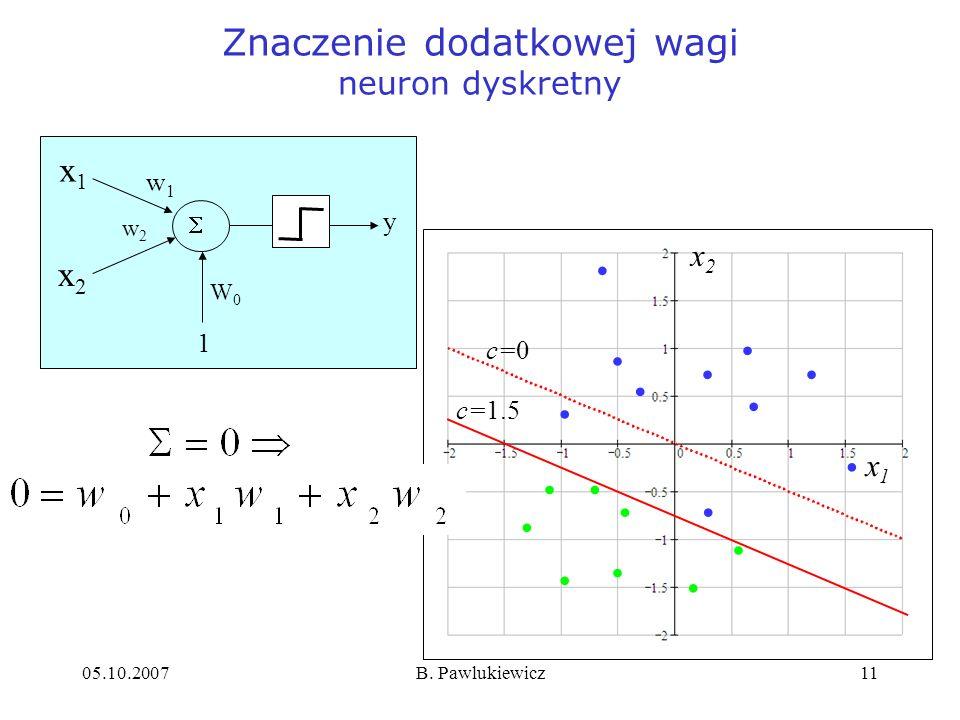 05.10.2007B. Pawlukiewicz11 Znaczenie dodatkowej wagi neuron dyskretny x1x1 y x2x2 c=0 c=1.5............... x2x2 w2w2 w1w1 1 W0W0 x1x1...