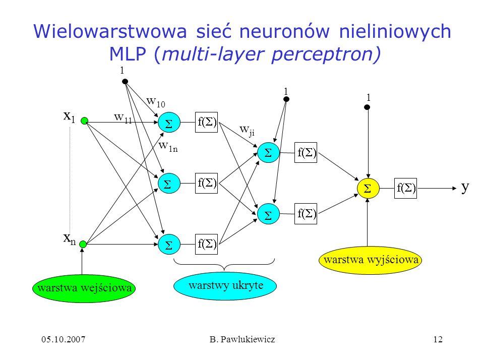 05.10.2007B. Pawlukiewicz12 Wielowarstwowa sieć neuronów nieliniowych MLP (multi-layer perceptron) f f f f f f y x1x1 xnxn 1 1 1 warstwa wejściowa war