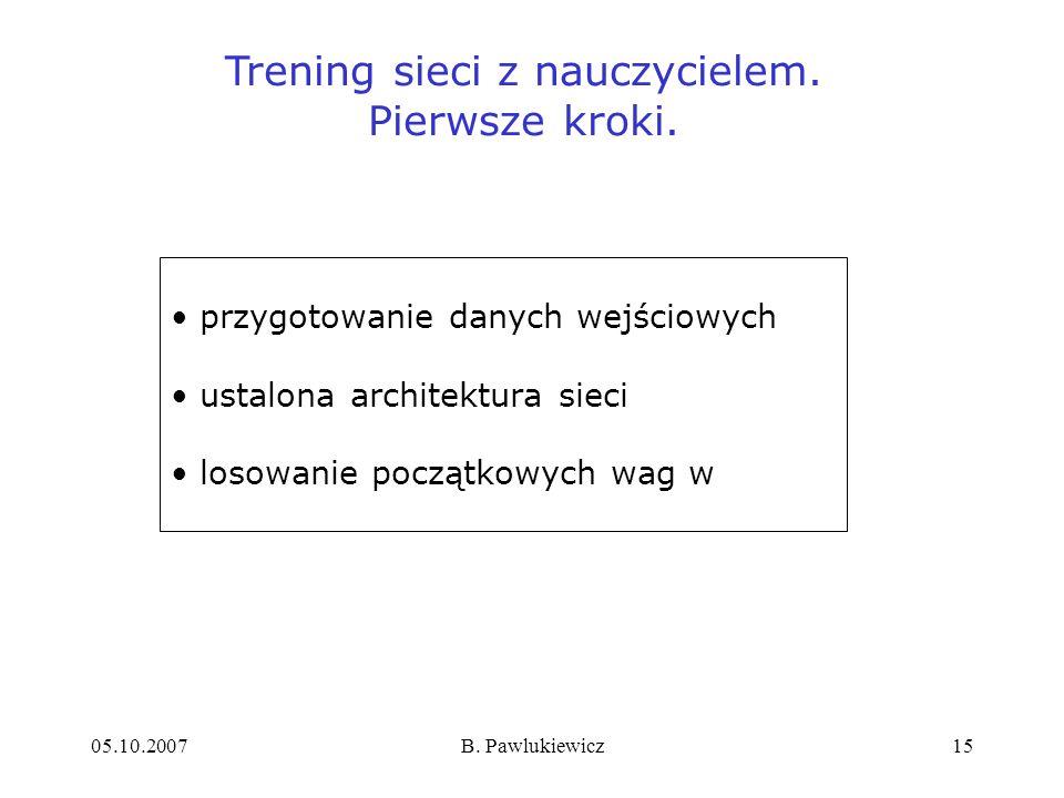 05.10.2007B. Pawlukiewicz15 Trening sieci z nauczycielem. Pierwsze kroki. przygotowanie danych wejściowych ustalona architektura sieci losowanie począ