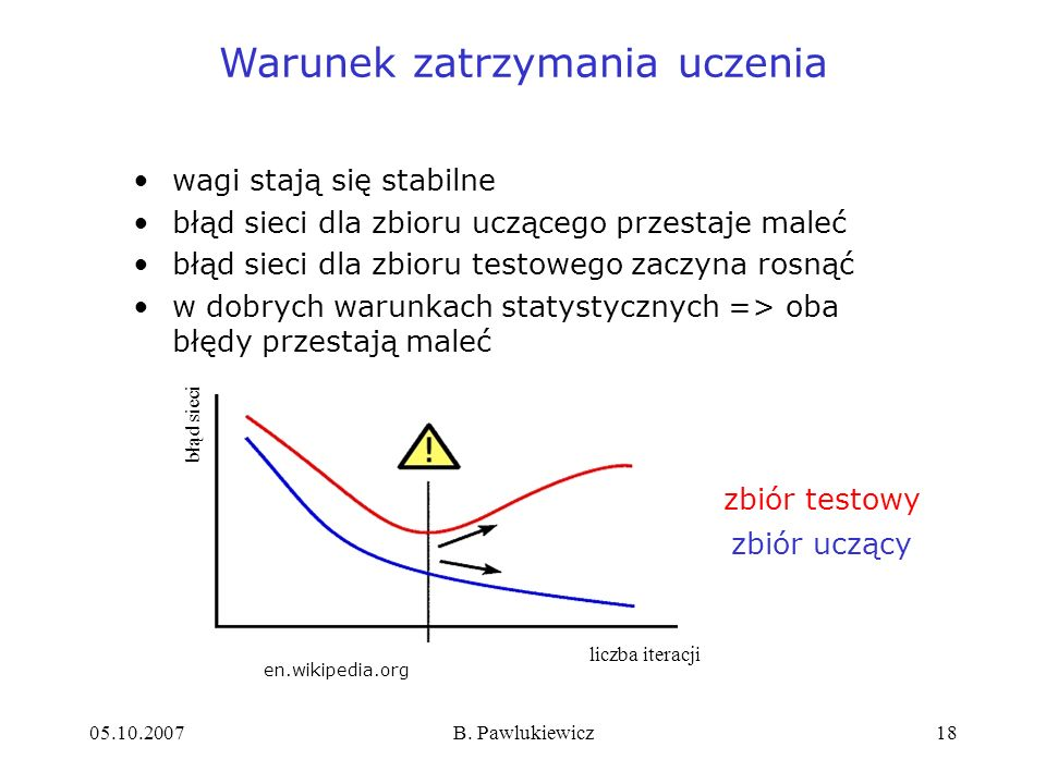 05.10.2007B. Pawlukiewicz18 wagi stają się stabilne błąd sieci dla zbioru uczącego przestaje maleć błąd sieci dla zbioru testowego zaczyna rosnąć w do