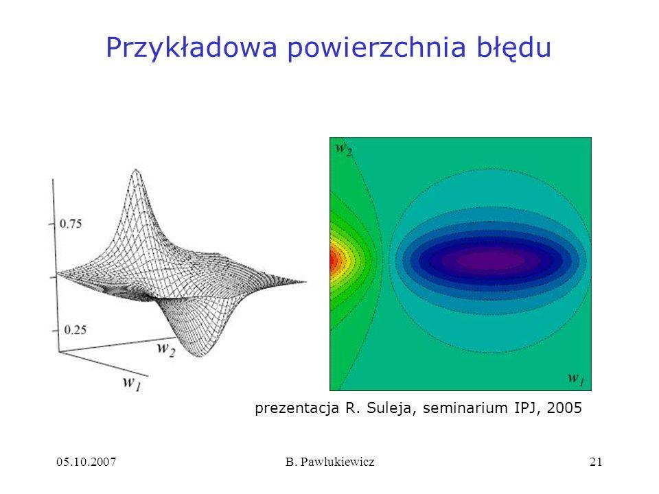05.10.2007B. Pawlukiewicz21 Przykładowa powierzchnia błędu prezentacja R. Suleja, seminarium IPJ, 2005