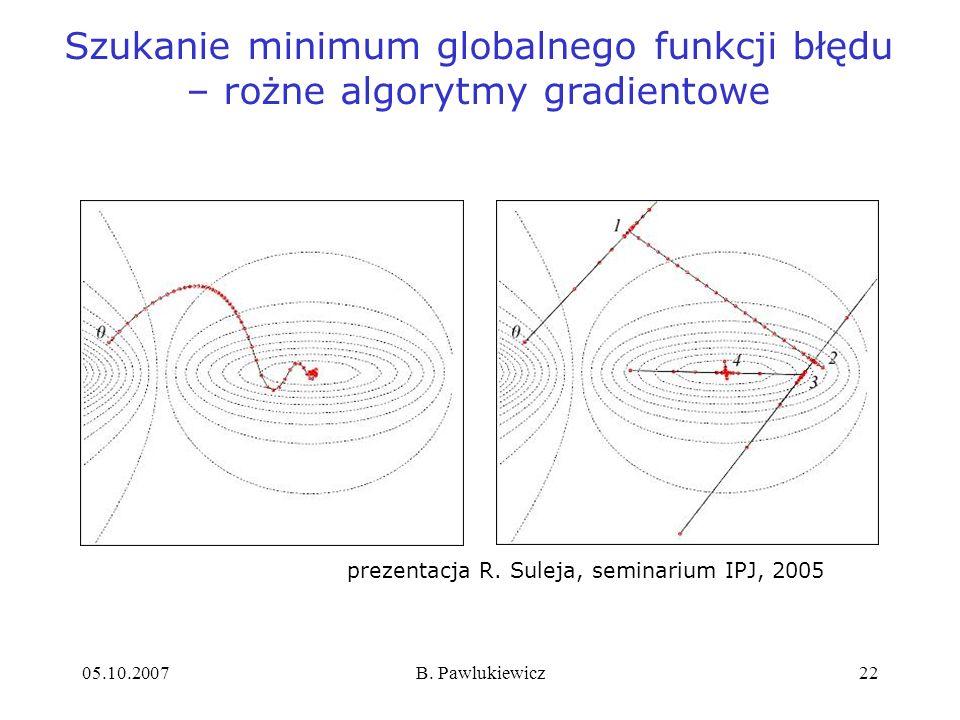 05.10.2007B. Pawlukiewicz22 Szukanie minimum globalnego funkcji błędu – rożne algorytmy gradientowe prezentacja R. Suleja, seminarium IPJ, 2005