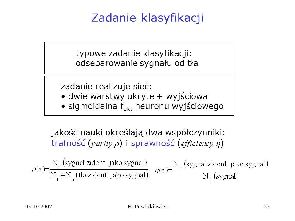 05.10.2007B. Pawlukiewicz25 Zadanie klasyfikacji typowe zadanie klasyfikacji: odseparowanie sygnału od tła zadanie realizuje sieć: dwie warstwy ukryte