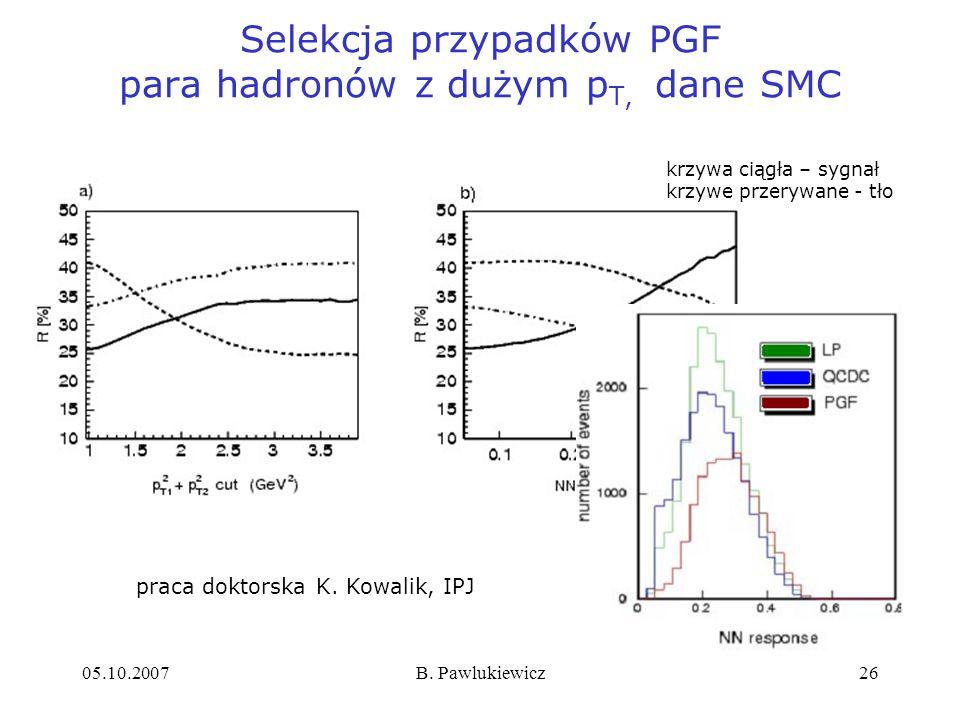 05.10.2007B. Pawlukiewicz26 Selekcja przypadków PGF para hadronów z dużym p T, dane SMC praca doktorska K. Kowalik, IPJ krzywa ciągła – sygnał krzywe