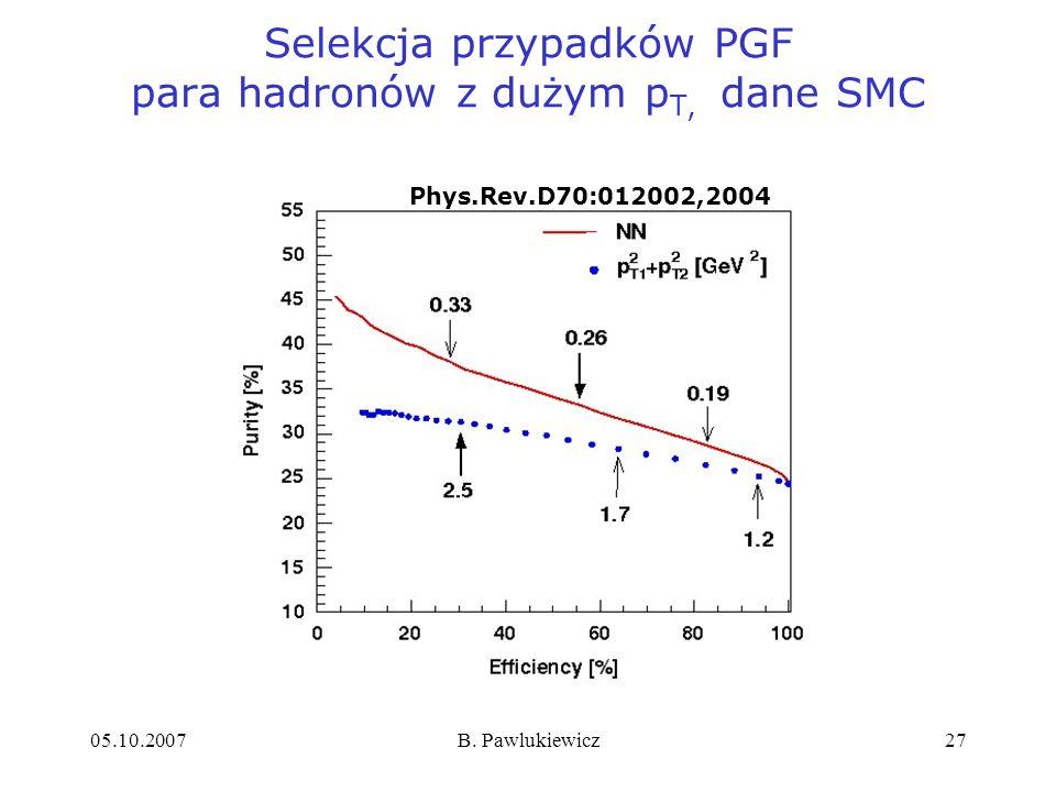 05.10.2007B. Pawlukiewicz27 Selekcja przypadków PGF para hadronów z dużym p T, dane SMC Phys.Rev.D70:012002,2004