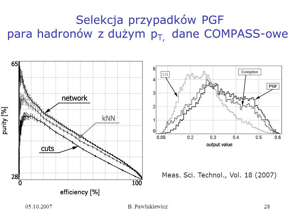 05.10.2007B. Pawlukiewicz28 Selekcja przypadków PGF para hadronów z dużym p T, dane COMPASS-owe Meas. Sci. Technol., Vol. 18 (2007)