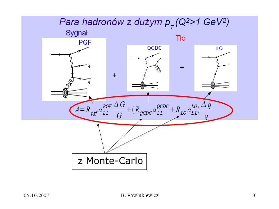 05.10.2007B. Pawlukiewicz3 z Monte-Carlo