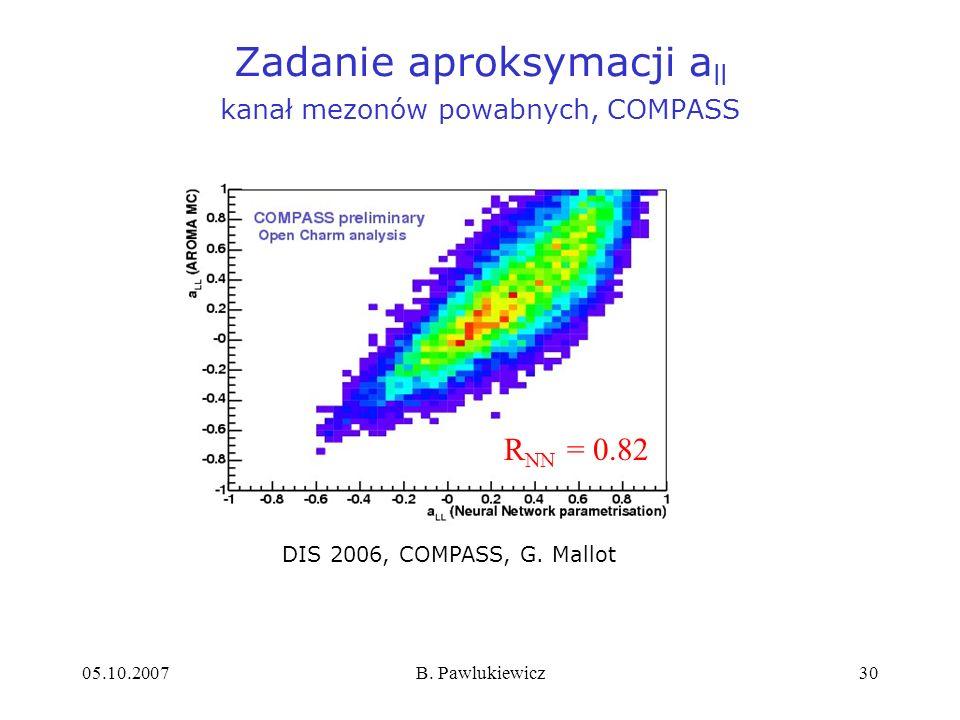 05.10.2007B. Pawlukiewicz30 Zadanie aproksymacji a ll kanał mezonów powabnych, COMPASS R NN = 0.82 DIS 2006, COMPASS, G. Mallot