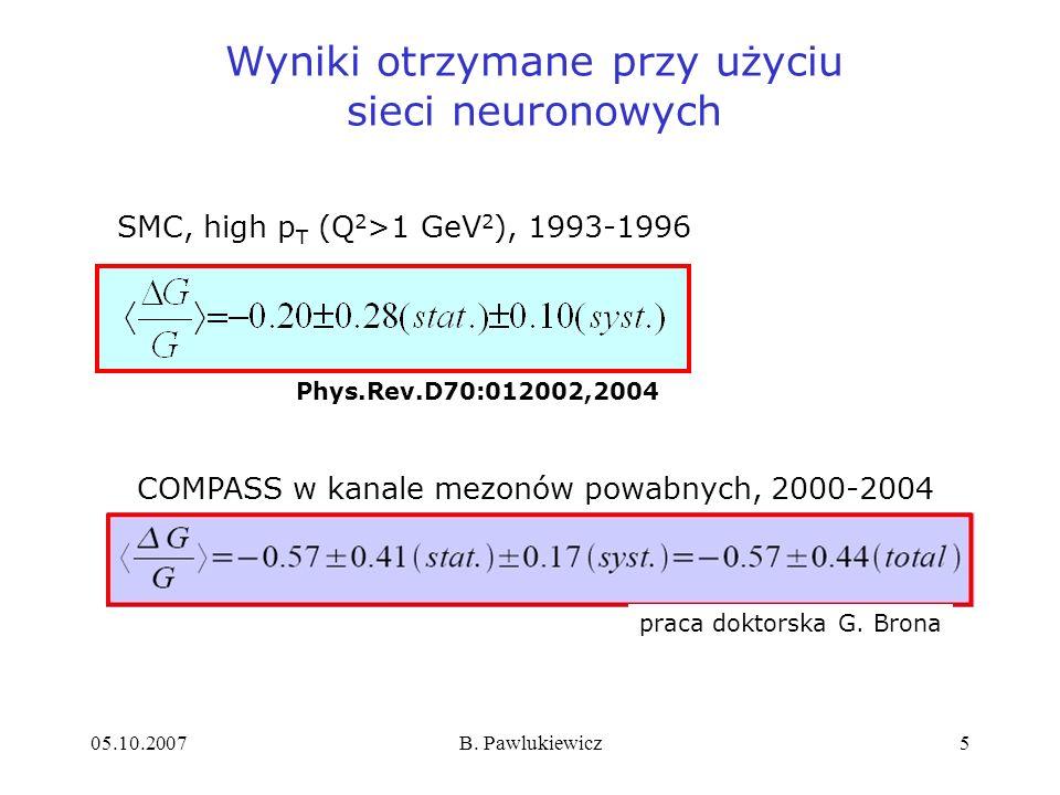 05.10.2007B. Pawlukiewicz5 SMC, high p T (Q 2 >1 GeV 2 ), 1993-1996 Wyniki otrzymane przy użyciu sieci neuronowych COMPASS w kanale mezonów powabnych,