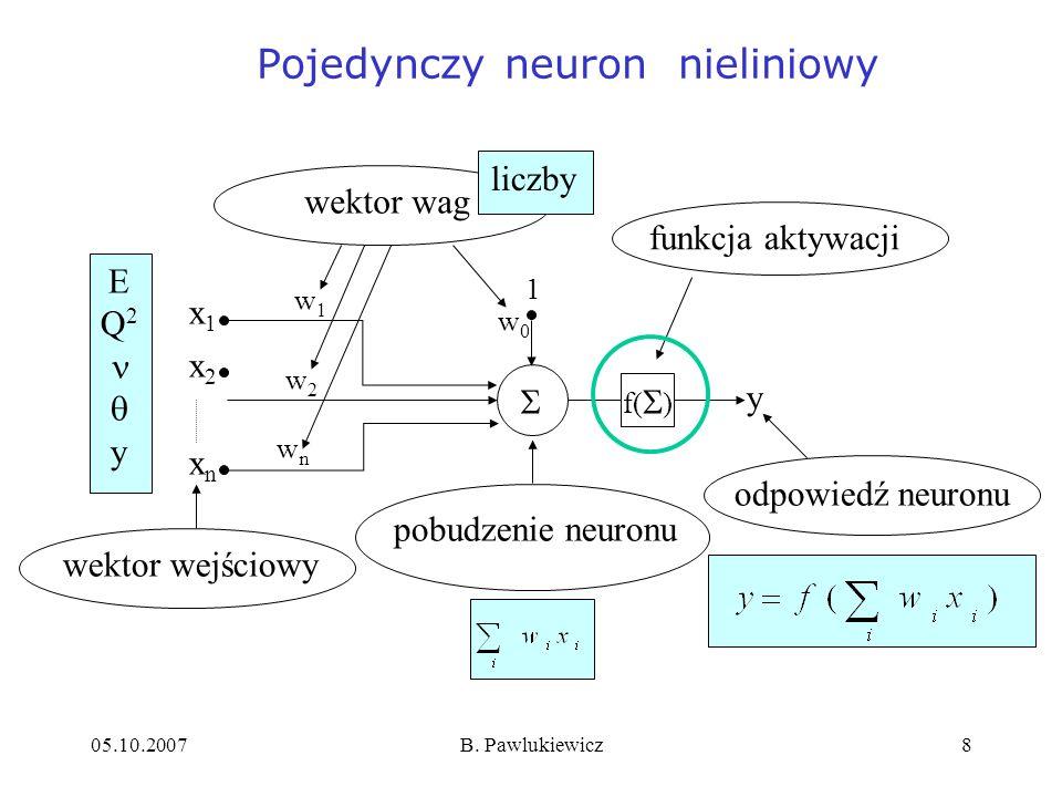 05.10.2007B. Pawlukiewicz8 Pojedynczy neuron liniowynieliniowy w1w1 w2w2 x1x1 x2x2 xnxn w0w0 y f( ) wnwn odpowiedź neuronu pobudzenie neuronu wektor w