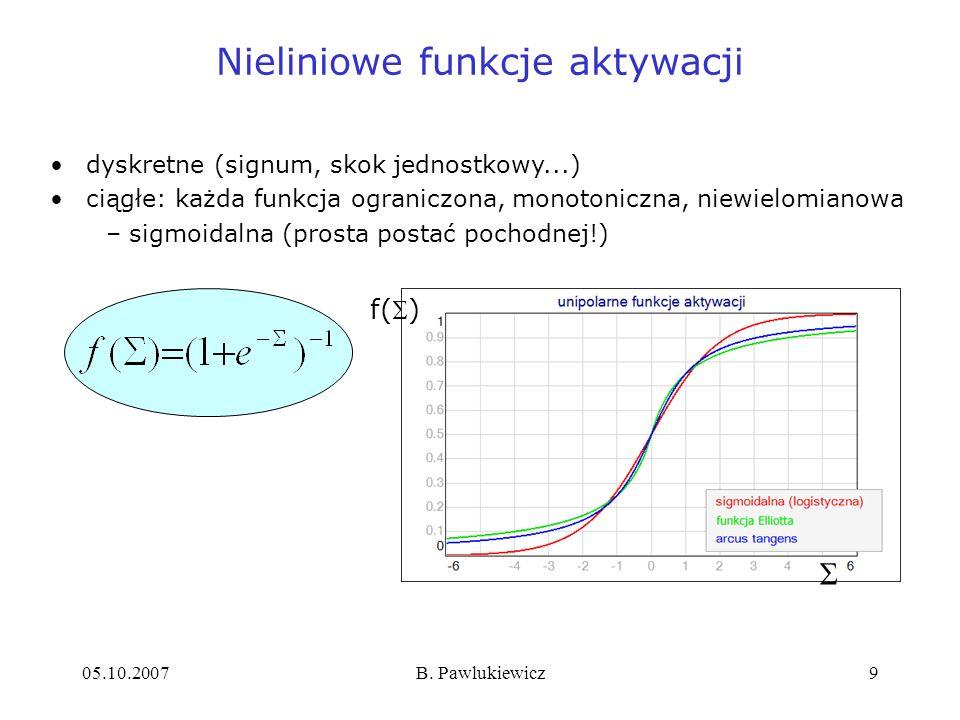 05.10.2007B. Pawlukiewicz9 Nieliniowe funkcje aktywacji dyskretne (signum, skok jednostkowy...) ciągłe: każda funkcja ograniczona, monotoniczna, niewi