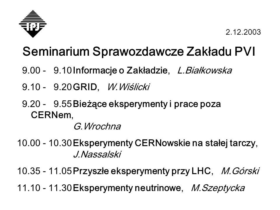 2.12.2003 Seminarium Sprawozdawcze Zakładu PVI 9.00 - 9.10Informacje o Zakładzie, L.Białkowska 9.10 - 9.20GRID, W.Wiślicki 9.20 - 9.55Bieżące eksperymenty i prace poza CERNem, G.Wrochna 10.00 - 10.30Eksperymenty CERNowskie na stałej tarczy, J.Nassalski 10.35 - 11.05Przyszłe eksperymenty przy LHC, M.Górski 11.10 - 11.30Eksperymenty neutrinowe, M.Szeptycka