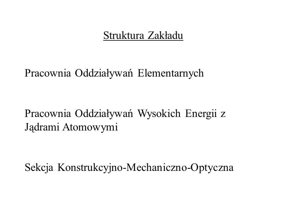 Struktura Zakładu Pracownia Oddziaływań Elementarnych Pracownia Oddziaływań Wysokich Energii z Jądrami Atomowymi Sekcja Konstrukcyjno-Mechaniczno-Optyczna
