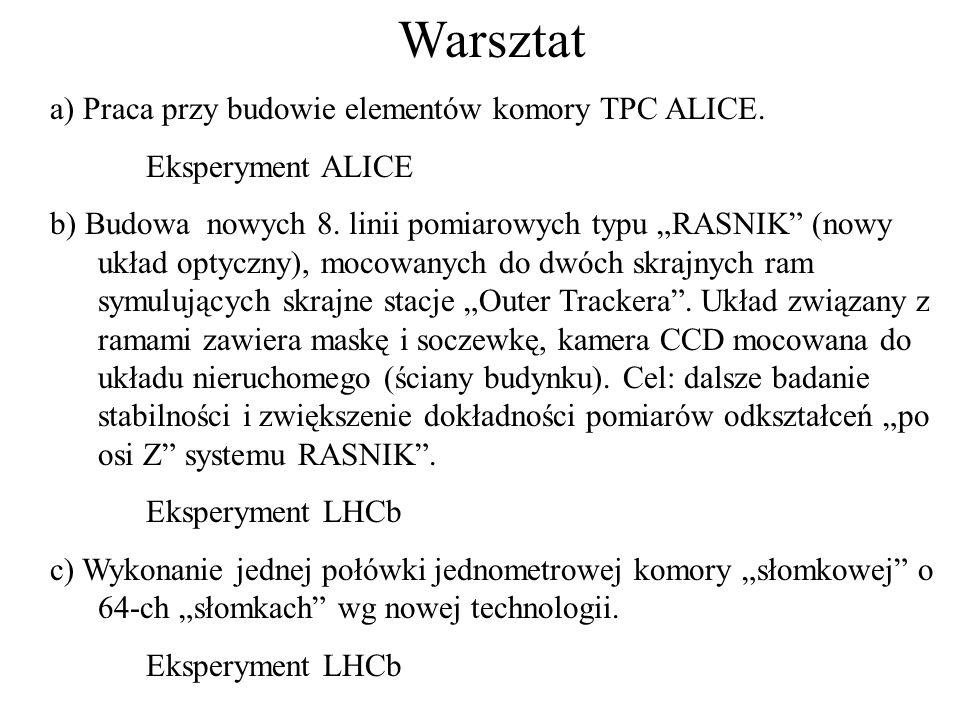 Warsztat a) Praca przy budowie elementów komory TPC ALICE.
