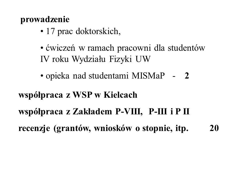 prowadzenie 17 prac doktorskich, ćwiczeń w ramach pracowni dla studentów IV roku Wydziału Fizyki UW opieka nad studentami MISMaP - 2 współpraca z WSP w Kielcach współpraca z Zakładem P-VIII, P-III i P II recenzje (grantów, wniosków o stopnie, itp.