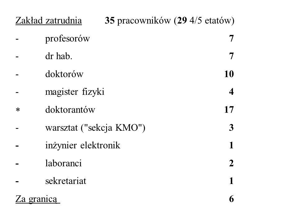 Zakład zatrudnia35 pracowników (29 4/5 etatów) -profesorów 7 -dr hab.