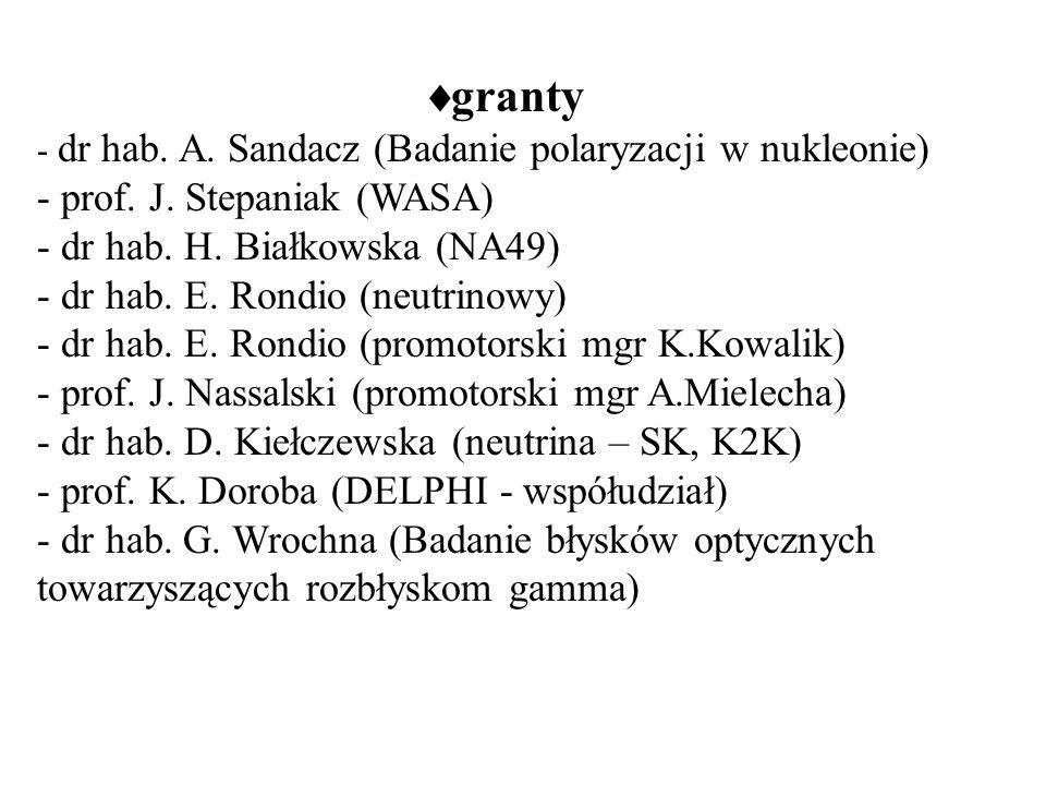 granty - dr hab. A. Sandacz (Badanie polaryzacji w nukleonie) - prof.