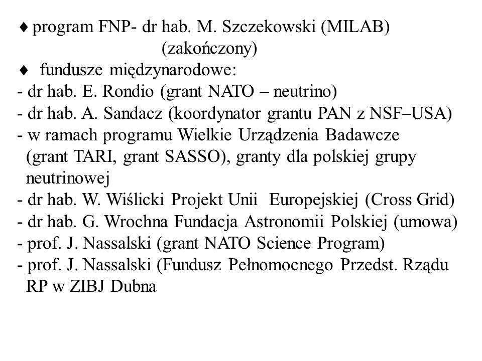 program FNP- dr hab. M. Szczekowski (MILAB) (zakończony) fundusze międzynarodowe: - dr hab.