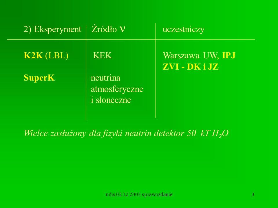 mhs 02 12 2003 sprawozdanie3 2) Eksperyment Źródło uczestniczy K2K (LBL) KEKWarszawa UW, IPJ ZVI - DK i JZ SuperK neutrina atmosferyczne i słoneczne W