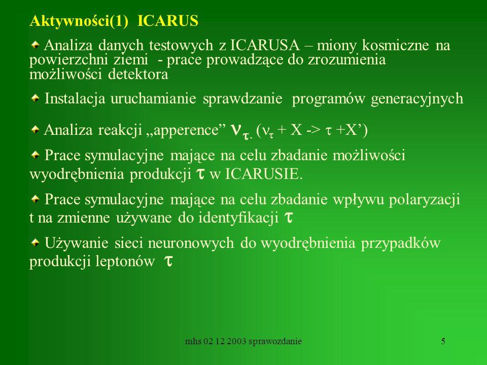 mhs 02 12 2003 sprawozdanie5 Aktywności(1) ICARUS Analiza danych testowych z ICARUSA – miony kosmiczne na powierzchni ziemi - prace prowadzące do zroz
