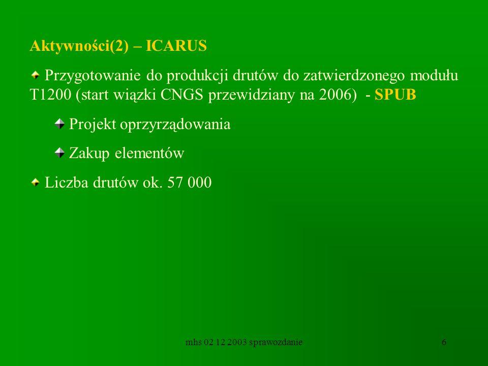 mhs 02 12 2003 sprawozdanie6 Aktywności(2) – ICARUS Przygotowanie do produkcji drutów do zatwierdzonego modułu T1200 (start wiązki CNGS przewidziany na 2006) - SPUB Projekt oprzyrządowania Zakup elementów Liczba drutów ok.