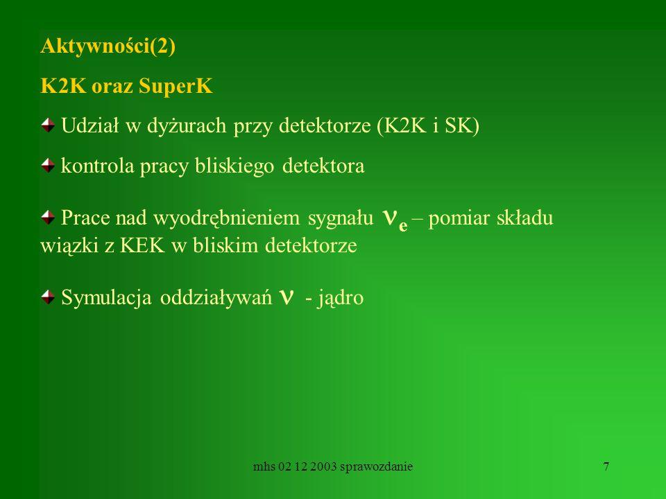 mhs 02 12 2003 sprawozdanie7 Aktywności(2) K2K oraz SuperK Udział w dyżurach przy detektorze (K2K i SK) kontrola pracy bliskiego detektora Prace nad wyodrębnieniem sygnału e – pomiar składu wiązki z KEK w bliskim detektorze Symulacja oddziaływań - jądro