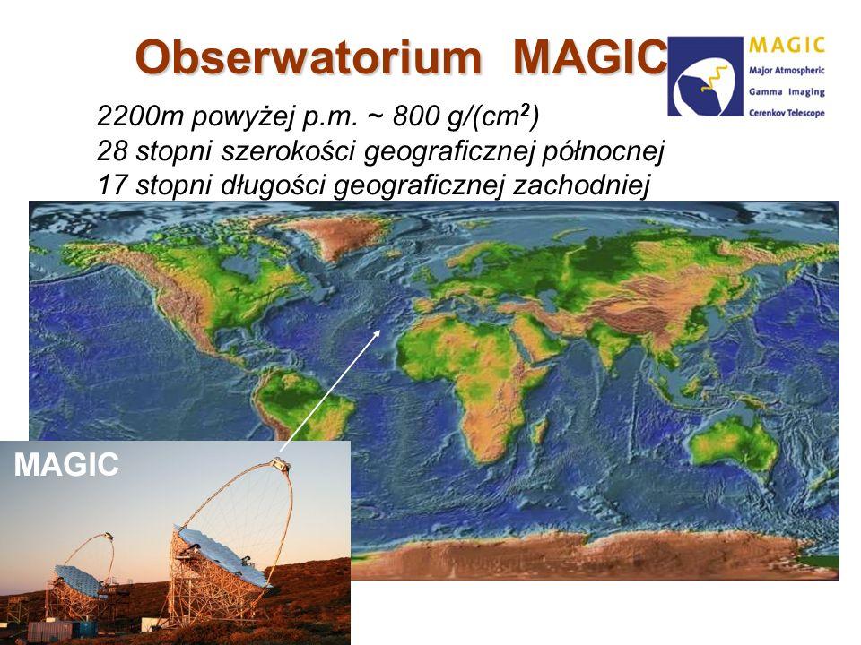 Obserwatorium MAGIC 2200m powyżej p.m. ~ 800 g/(cm 2 ) 28 stopni szerokości geograficznej północnej 17 stopni długości geograficznej zachodniej