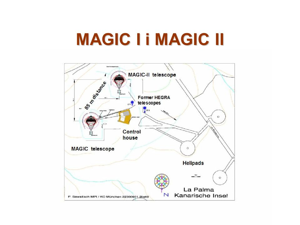 MAGIC I i MAGIC II