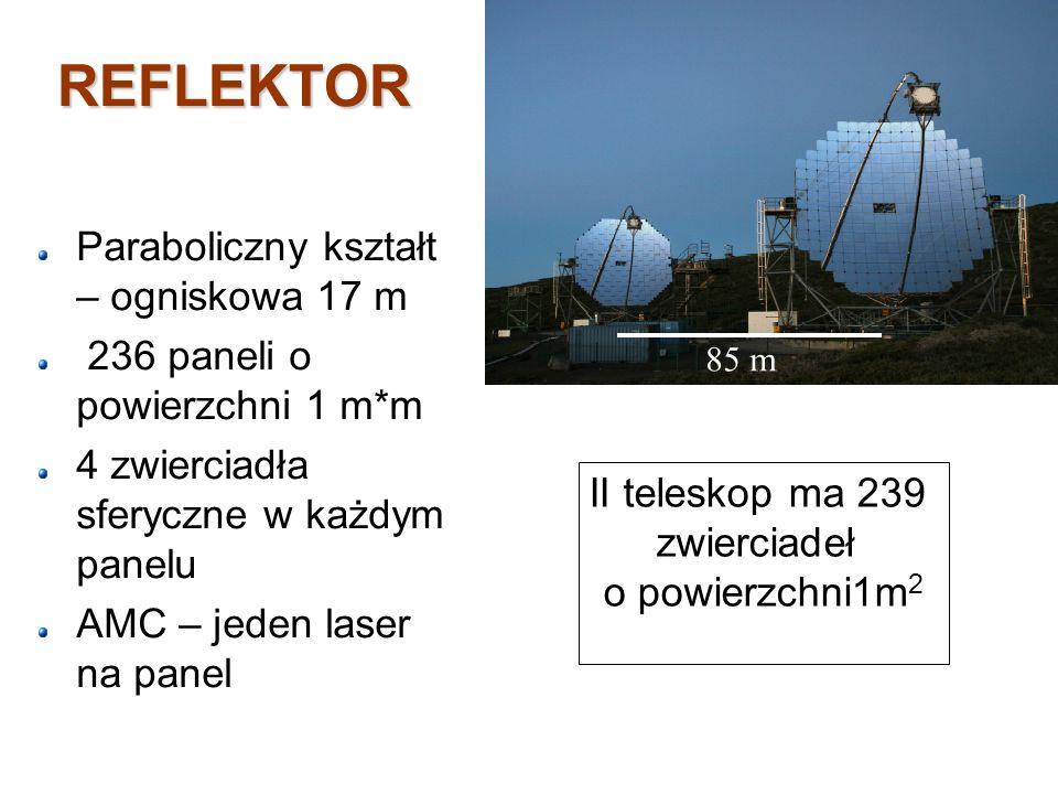REFLEKTOR Paraboliczny kształt – ogniskowa 17 m 236 paneli o powierzchni 1 m*m 4 zwierciadła sferyczne w każdym panelu AMC – jeden laser na panel II t