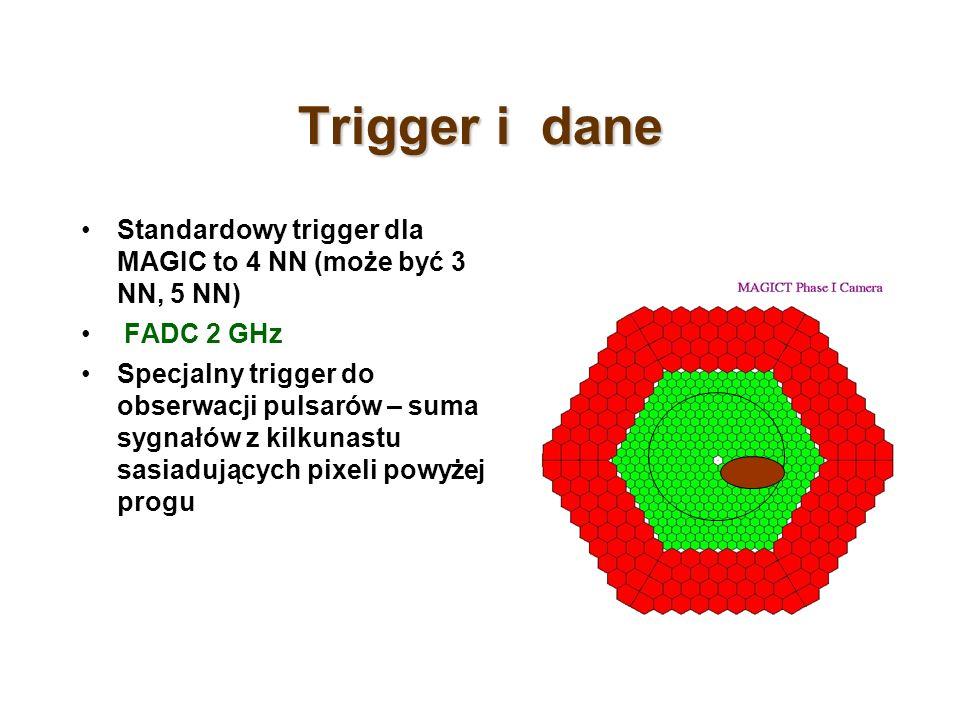 Trigger i dane Standardowy trigger dla MAGIC to 4 NN (może być 3 NN, 5 NN) FADC 2 GHz Specjalny trigger do obserwacji pulsarów – suma sygnałów z kilku