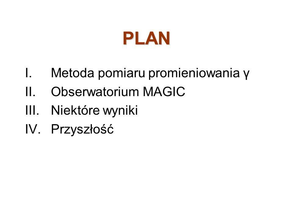PLAN I.Metoda pomiaru promieniowania γ II.Obserwatorium MAGIC III.Niektóre wyniki IV.Przyszłość